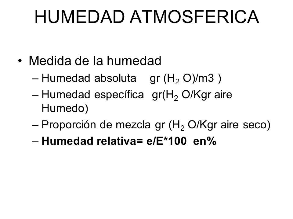 HUMEDAD ATMOSFERICA E = Tensión máxima de vapor (Saturante) e tensión de vapor (efectiva) E T TTdt
