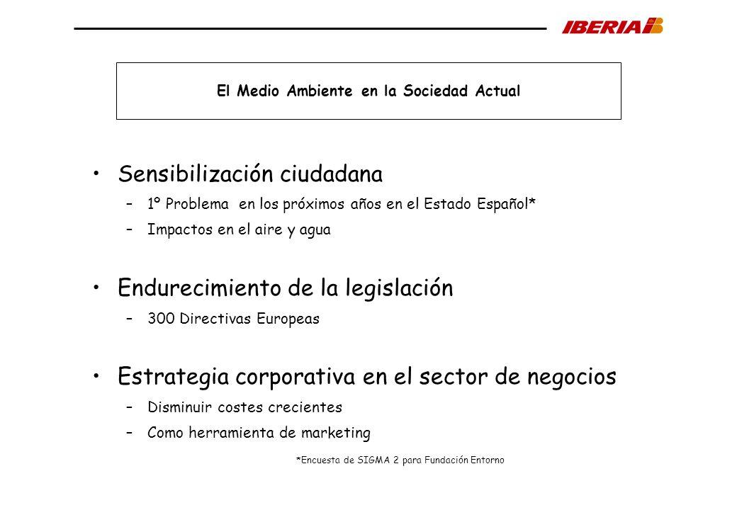 Plan de renovación de flota: aviones menos ruidosos, más eficientes energéticamente y con menor volumen de emisiones a la atmósfera Medidas operacionales para reducir consumo de combustible y ruido en zonas aeroportuarias Diagnóstico medioambiental de las zonas industriales y del Aeropuerto de Madrid (Barajas) Gestión de R.P.