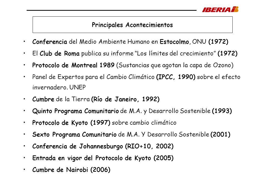 Emisiones en los Aeropuertos PRINCIPALES FUENTES DE EMISIÓN MOTORES DE AERONAVES APU´S VEHÍCULOS PARQUE TIERRA GPU´S GRUPOS CENTRALIZADOS DE POTENCIA CENTRALES TÉRMICAS ACTIVIDADES DE MANTENIMIENTO (VOC´S)