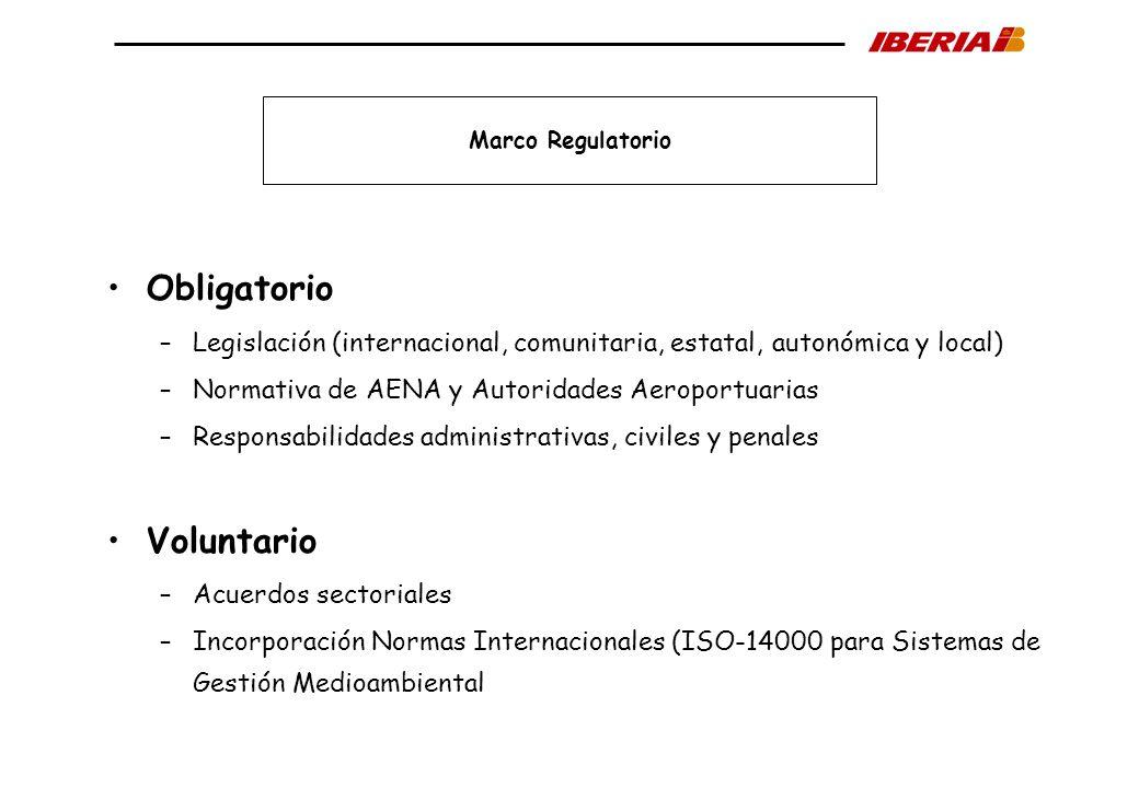 Norma reguladora de la gestión interna de los residuos peligrosos MAMB-1 Unidad de Medio Ambiente: –política general sobre gestión interna de RP –apoyo técnico para aplicación de la política –coordina actuaciones Iberia y Autoridades Ambiental y Aeroportuaria Unidades Productoras: –generan residuos peligrosos –caracterización, etiquetado provisional, depósito en Puntos de Recogida Unidades Gestoras: –etiquetado definitivo, recogida y almacenamiento, entrega a gestor autorizado, registro, notificación de traslado, docum.