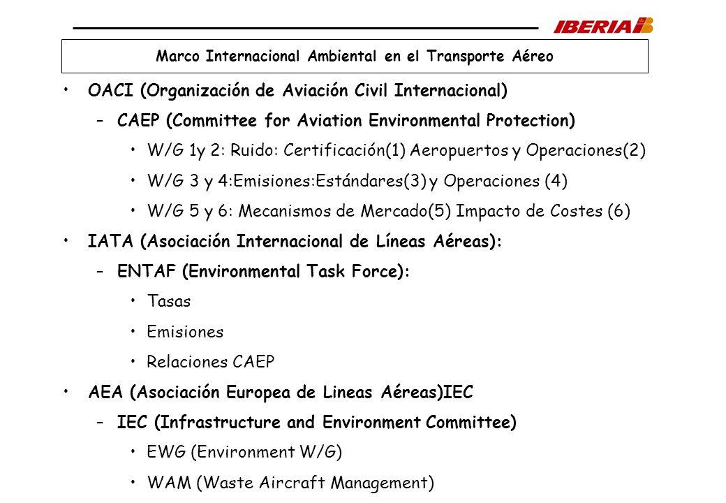 El Balanced Approach de OACI LA IMPLANTACIÓN EN EUROPA DIRECTIVA SOBRE RESTRICCIONES OPERACIONALES EN AEROPUERTOS DE LA UNIÓN EUROPEA DE MARZO 2002 RETIRADA GRADUAL DE AVIONES DE CUMPLIMENTACIÓN GRADUAL DEL CAPÍTULO 3 (5 DBACUMULATIVOS O MENOS) A UN RATIO ANUAL DEL 20% DE LOS MOVIMIENTOS EN AEROPUERTOS SENSIBLES AL RUIDO