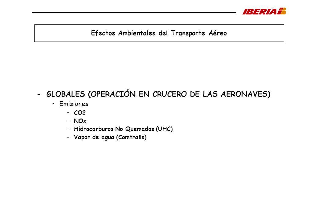 Documento de la Comisión Europea sobre las Emisiones de la Aviación COM (2005) 459 FINAL MEDIDAS CONSIDERADASCATEGORIA RESTRICCIONES EN LOS VOLUMENES DE TRAFICO1 ESTANDARES REGULATORIOS1 RESTRICCIONES EN LOS ACCESOS A LA EU DE AVIONES MENOS EFICIENTES1 ACUERDOS VOLUNTARIOS DE LAS COMPAÑIAS AÉREAS1 IMPUESTOS DE SALIDAS /LLEGADAS.