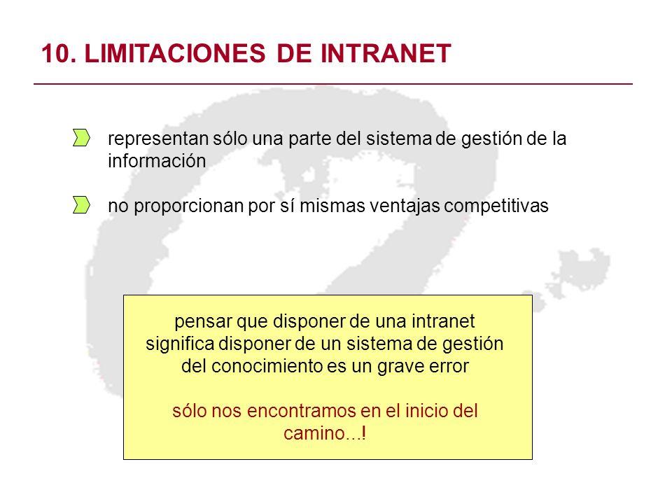 10. LIMITACIONES DE INTRANET representan sólo una parte del sistema de gestión de la información no proporcionan por sí mismas ventajas competitivas p