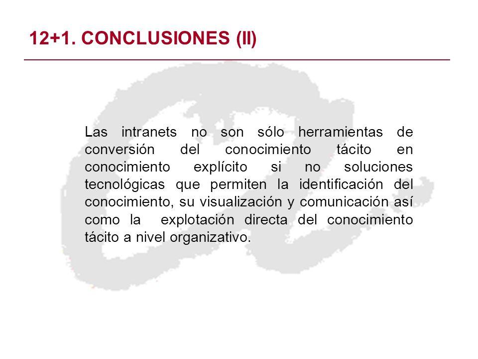 12+1. CONCLUSIONES (II) Las intranets no son sólo herramientas de conversión del conocimiento tácito en conocimiento explícito si no soluciones tecnol