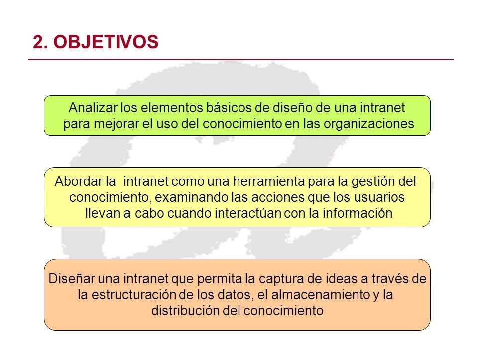 2. OBJETIVOS Analizar los elementos básicos de diseño de una intranet para mejorar el uso del conocimiento en las organizaciones Abordar la intranet c