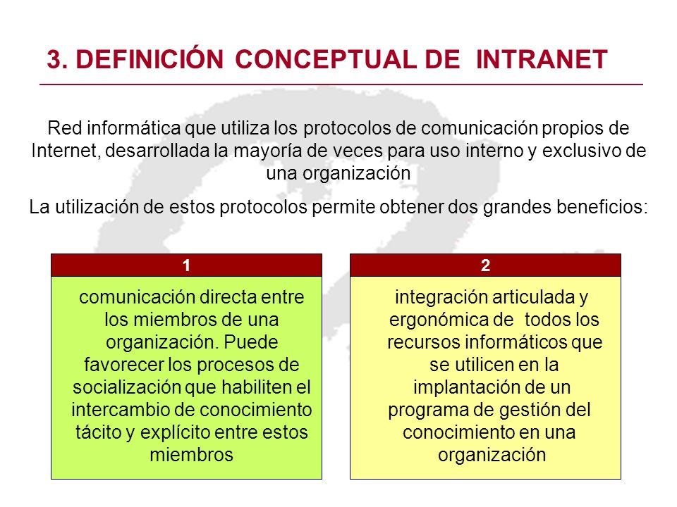 3. DEFINICIÓN CONCEPTUAL DE INTRANET Red informática que utiliza los protocolos de comunicación propios de Internet, desarrollada la mayoría de veces