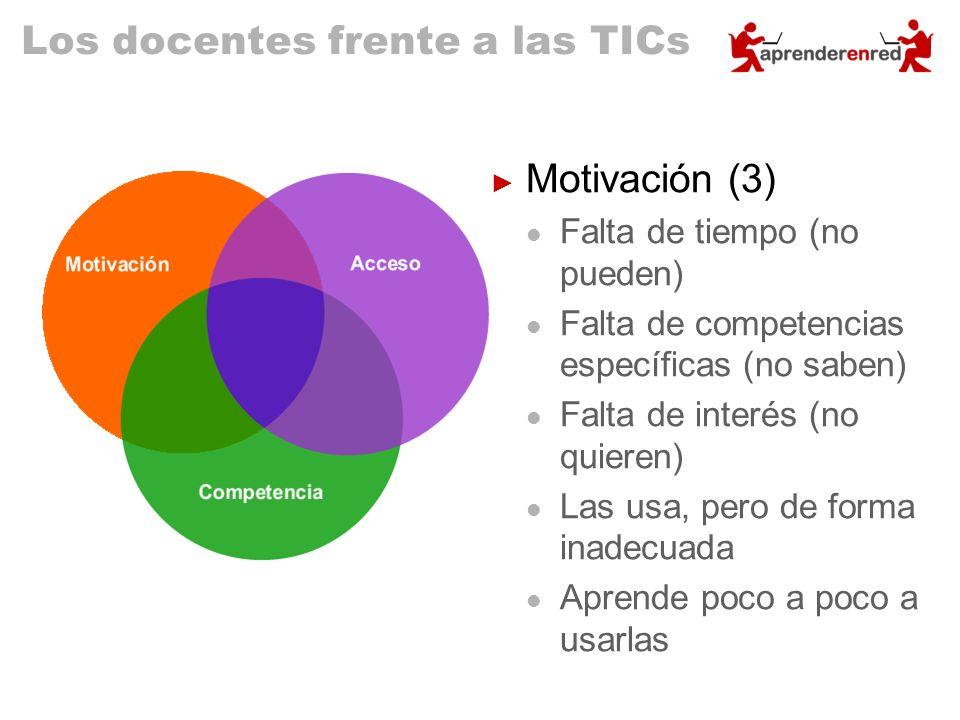 Los docentes frente a las TICs Motivación (3) Falta de tiempo (no pueden) Falta de competencias específicas (no saben) Falta de interés (no quieren) L