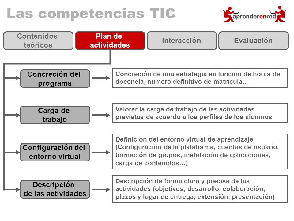 Las competencias TIC Contenidos teóricos Plan de actividades InteracciónEvaluación Concreción de una estrategia en función de horas de docencia, númer