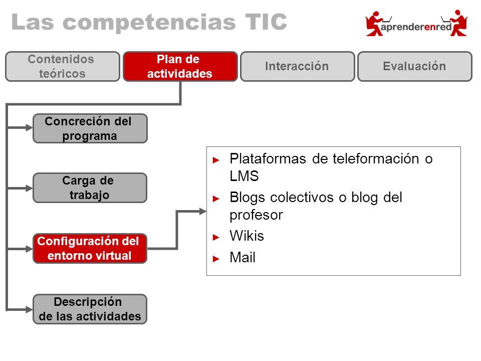 Las competencias TIC Contenidos teóricos Plan de actividades InteracciónEvaluación Carga de trabajo Configuración del entorno virtual Descripción de l