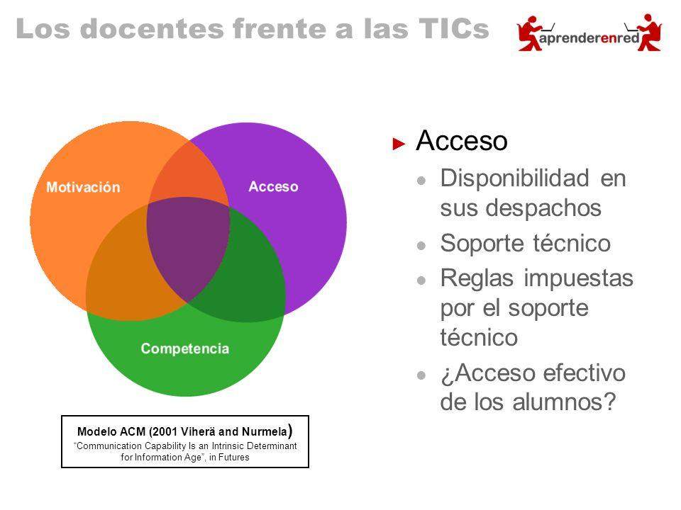 Los docentes frente a las TICs Acceso Disponibilidad en sus despachos Soporte técnico Reglas impuestas por el soporte técnico ¿Acceso efectivo de los