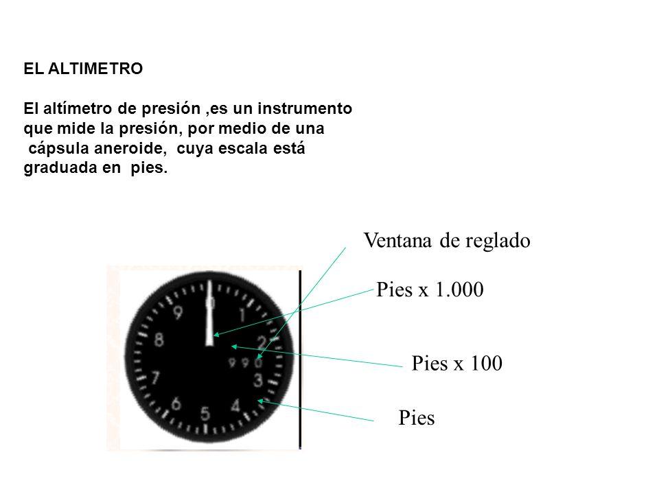Altimetría Conocer la altura Procedimientos de aterrizaje y despegue Separación vertical Determinación de altitudes mínimas Control de tráfico aéreo