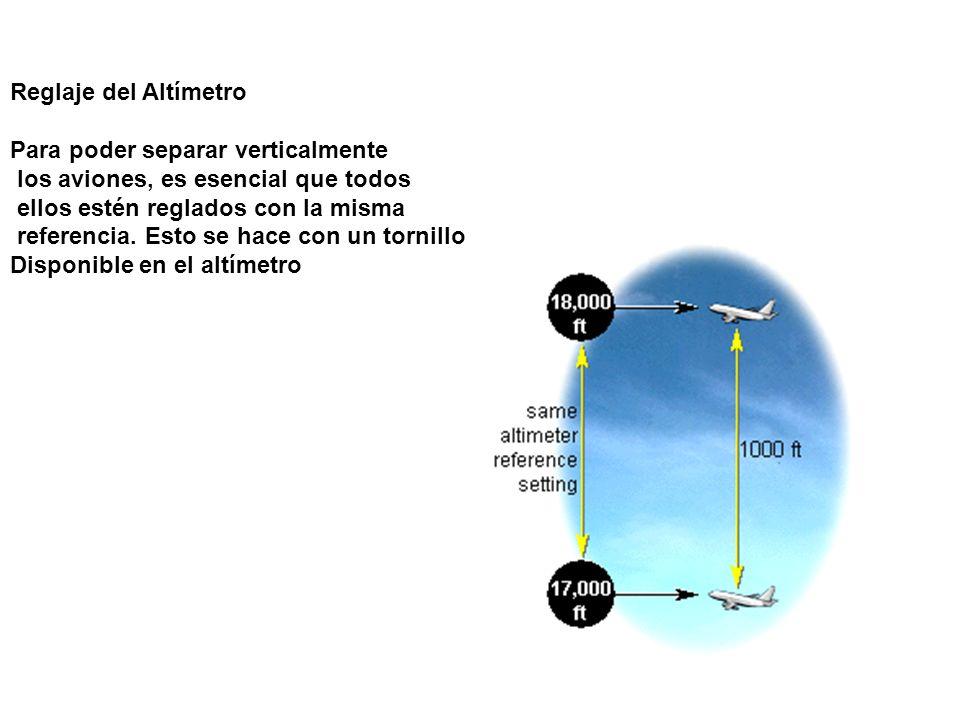 EL ALTIMETRO El altímetro de presión,es un instrumento que mide la presión, por medio de una cápsula aneroide, cuya escala está graduada en pies. Pies
