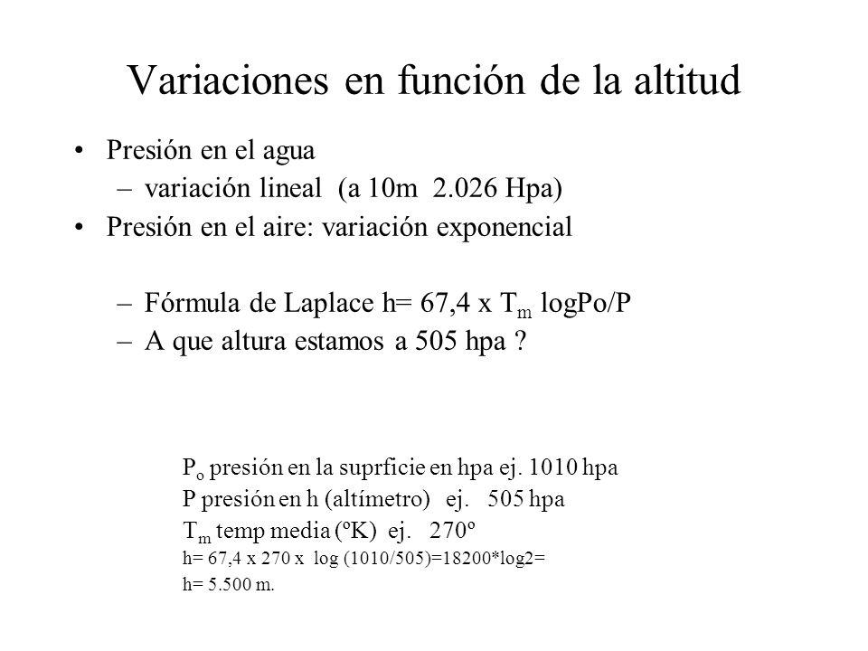 Variaciones en función de la altitud Presión en el agua –variación lineal (a 10m 2.026 Hpa) Presión en el aire: variación exponencial –Fórmula de Laplace h= 67,4 x T m logPo/P –A que altura estamos a 505 hpa .
