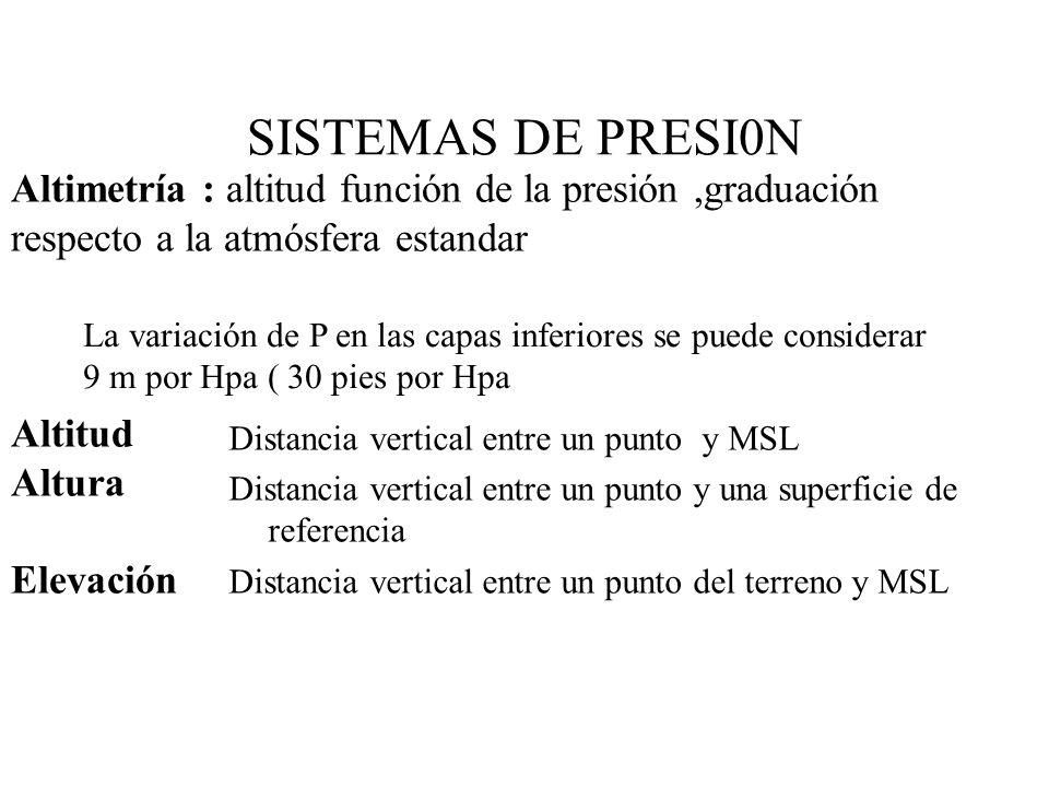 SISTEMAS DE PRESI0N Altimetría : altitud función de la presión,graduación respecto a la atmósfera estandar Altitud Altura Elevación Distancia vertical entre un punto y MSL Distancia vertical entre un punto y una superficie de referencia Distancia vertical entre un punto del terreno y MSL La variación de P en las capas inferiores se puede considerar 9 m por Hpa ( 30 pies por Hpa