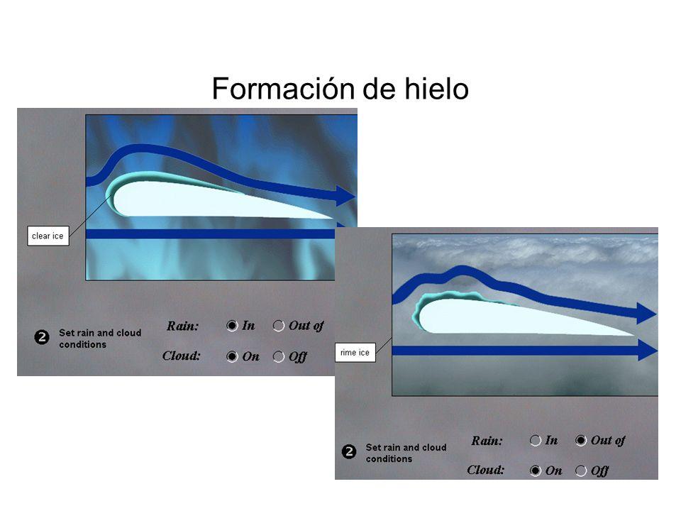 Clasificación –Razón de engelamiento Cantidad que se forma / tiempo Ligero 5mm en 5 minutos Moderado entre 5 y 50 mm en 5 minutos Fuerte casi instantáneo y gran ritmo