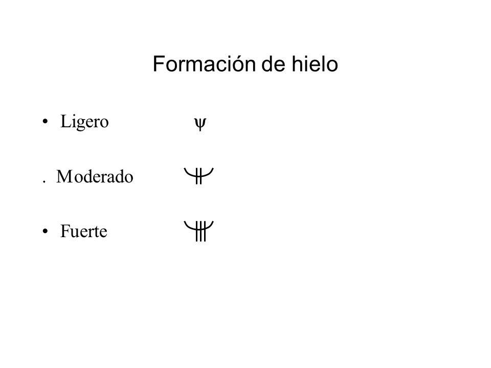 Formación de hielo Nubes: –Cu congestusFuerte –CbModerado y fuerte –Ac Ligero y Moderado –Nimbostratos Ligero y modeado –St, As, Sc y Ci nada o ligero
