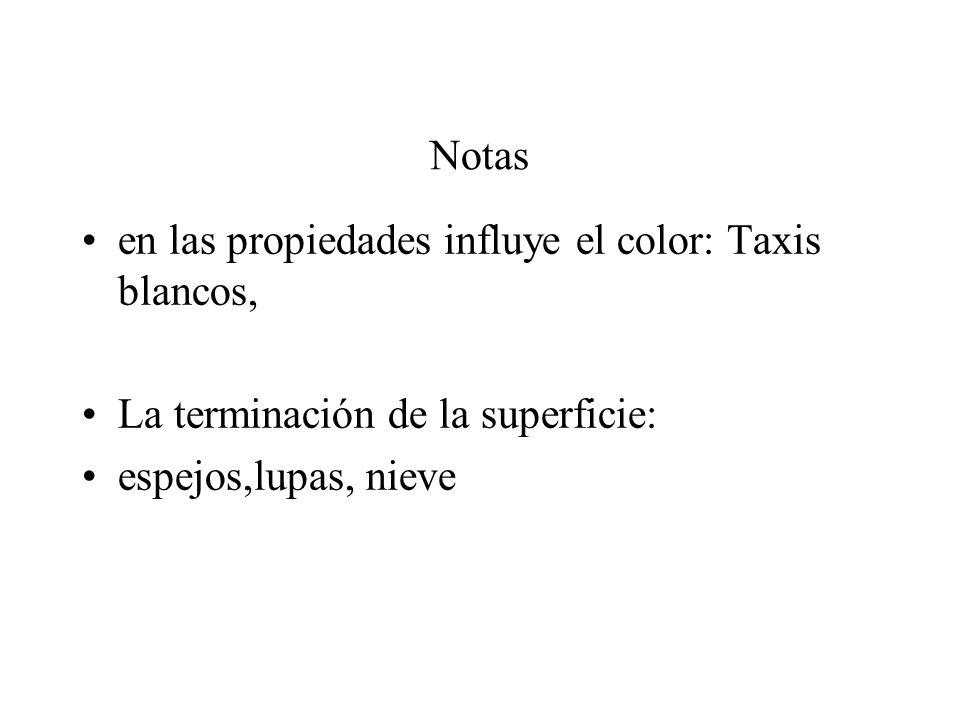 Notas en las propiedades influye el color: Taxis blancos, La terminación de la superficie: espejos,lupas, nieve