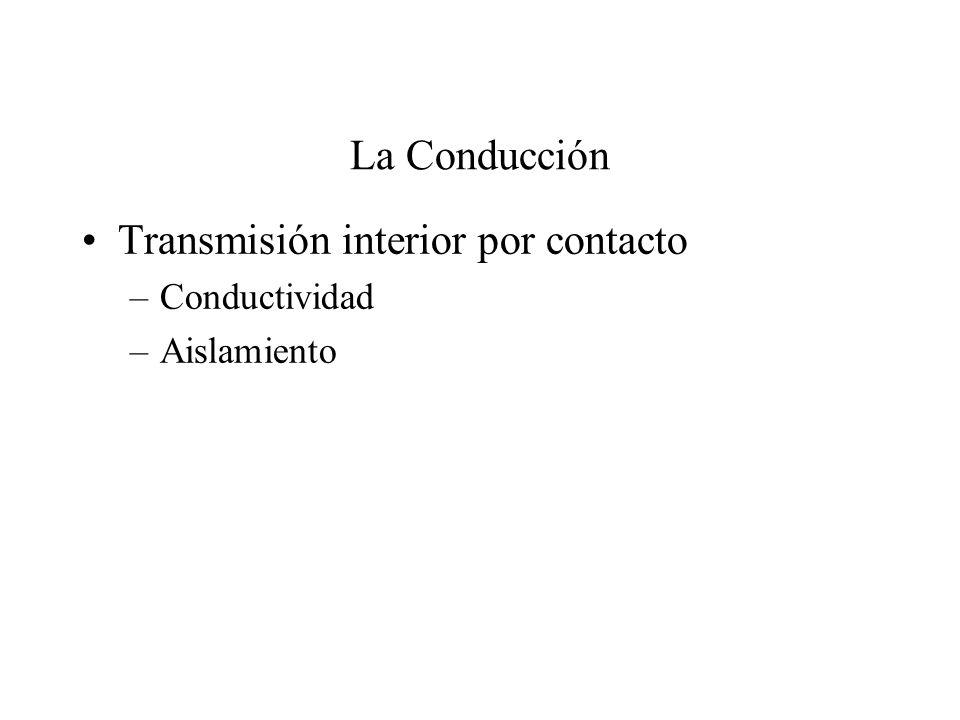 La Conducción Transmisión interior por contacto –Conductividad –Aislamiento