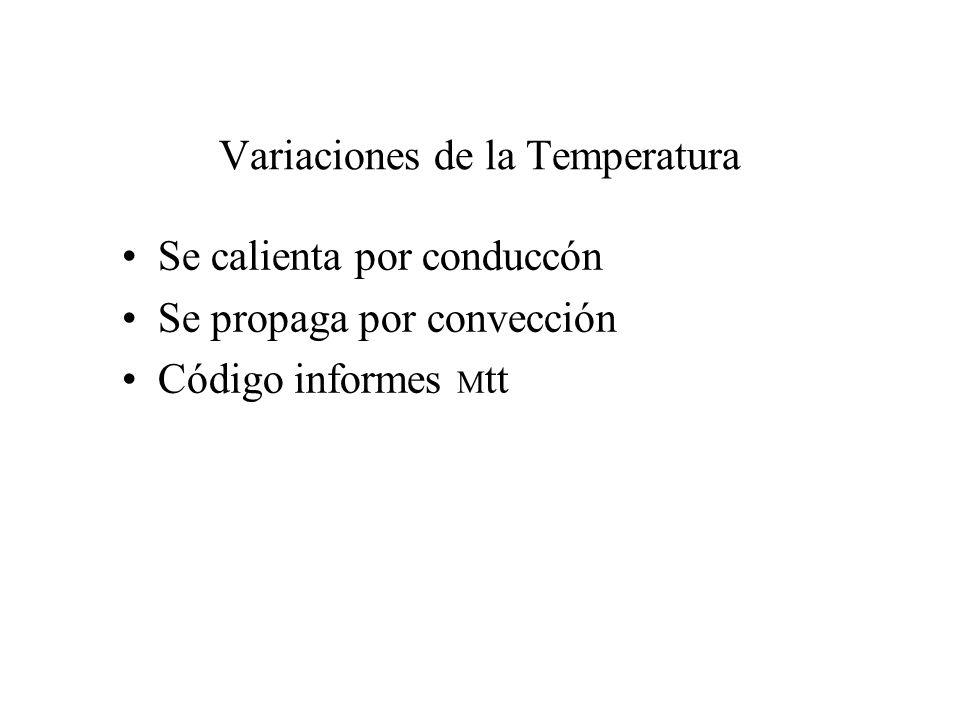 Variaciones de la Temperatura Se calienta por conduccón Se propaga por convección Código informes M tt