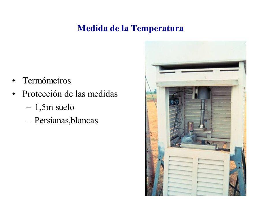 Medida de la Temperatura Termómetros Protección de las medidas –1,5m suelo –Persianas,blancas