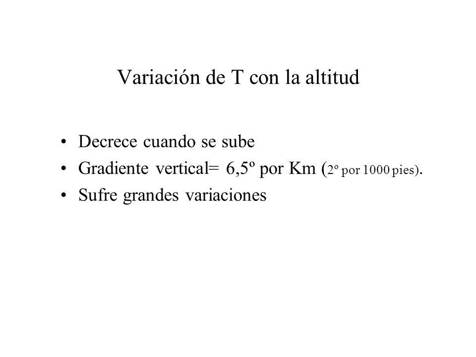 Variación de T con la altitud Decrece cuando se sube Gradiente vertical= 6,5º por Km ( 2º por 1000 pies). Sufre grandes variaciones