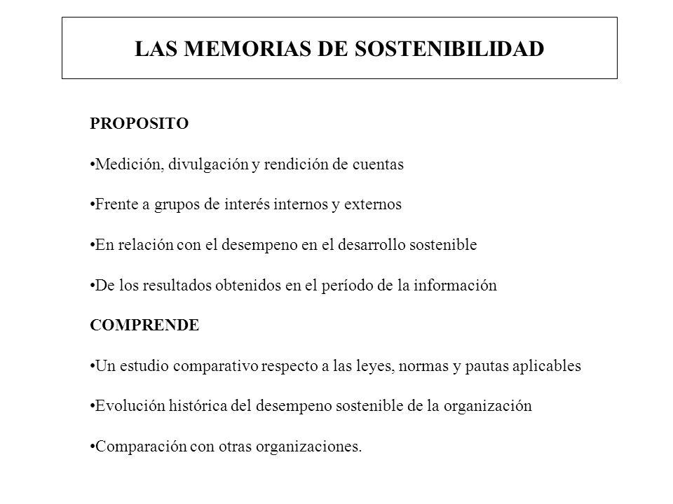 LAS MEMORIAS DE SOSTENIBILIDAD PROPOSITO Medición, divulgación y rendición de cuentas Frente a grupos de interés internos y externos En relación con e