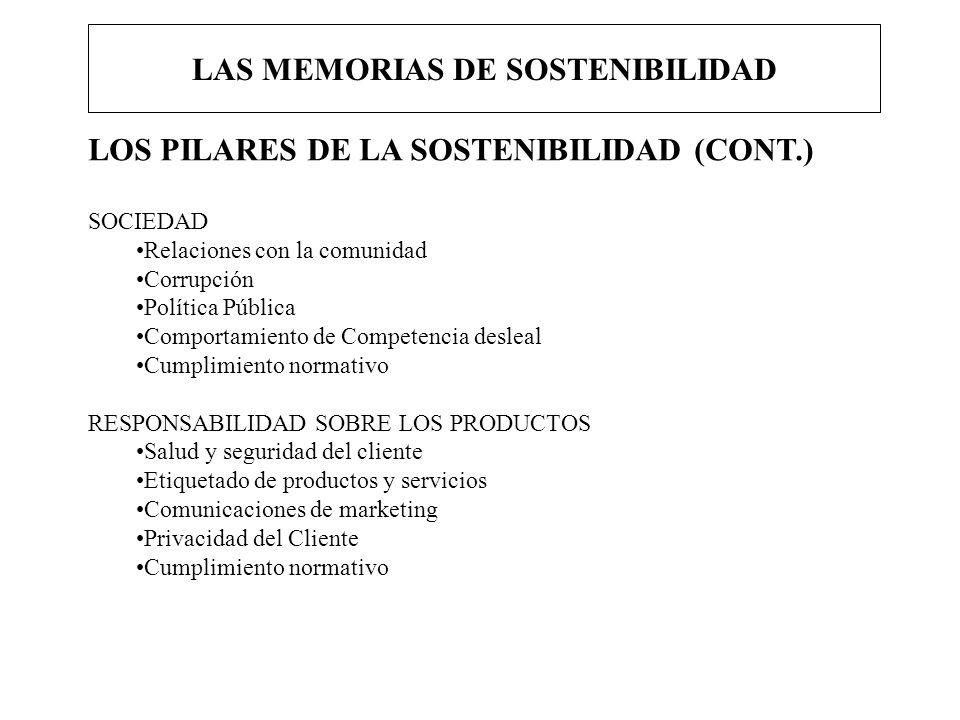 LAS MEMORIAS DE SOSTENIBILIDAD LOS PILARES DE LA SOSTENIBILIDAD (CONT.) SOCIEDAD Relaciones con la comunidad Corrupción Política Pública Comportamient