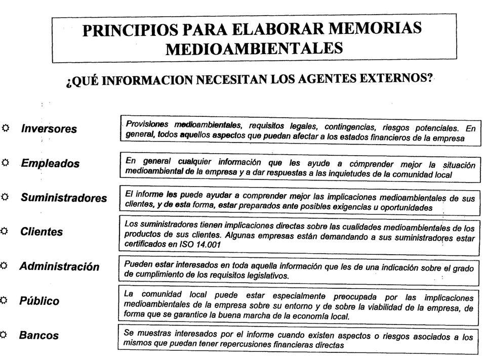 PRINCIPIOS PARA ELABORAR MEMORIAS MEDIOAMBIENTALES