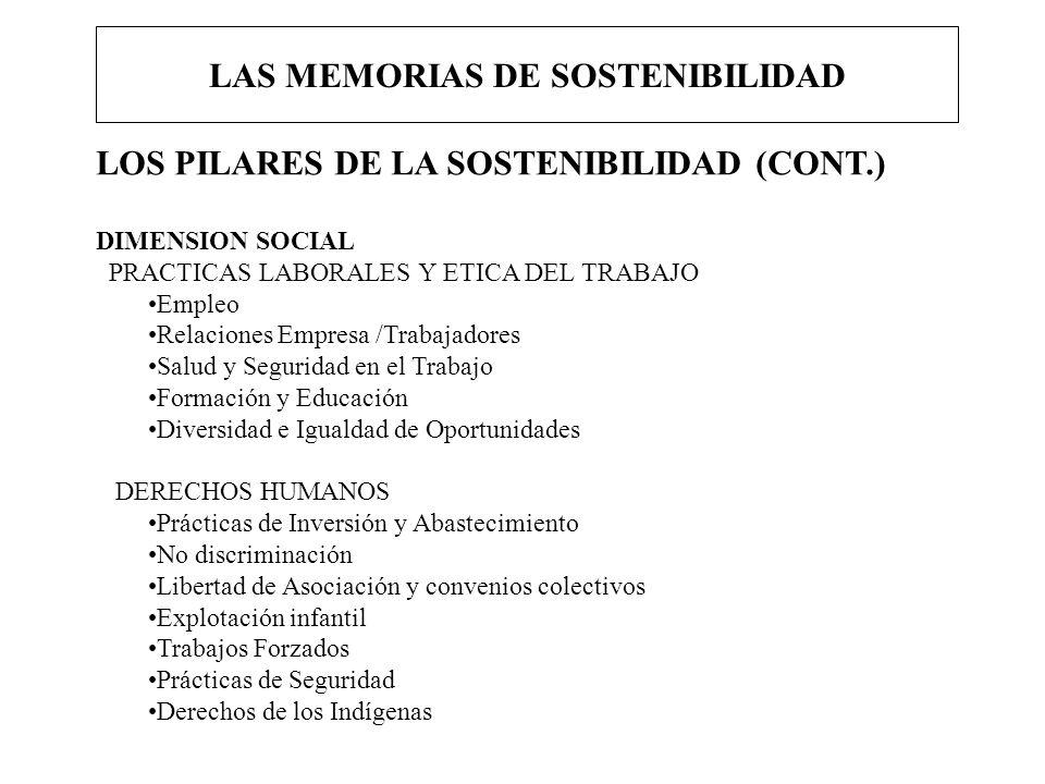 LAS MEMORIAS DE SOSTENIBILIDAD LOS PILARES DE LA SOSTENIBILIDAD (CONT.) DIMENSION SOCIAL PRACTICAS LABORALES Y ETICA DEL TRABAJO Empleo Relaciones Emp