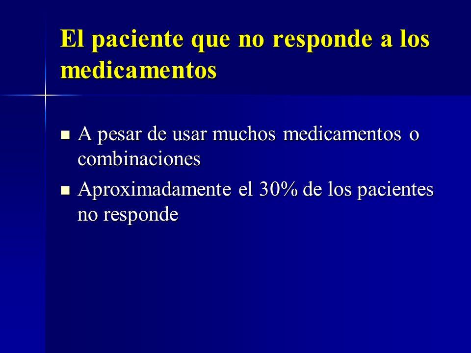 El paciente que no responde a los medicamentos A pesar de usar muchos medicamentos o combinaciones A pesar de usar muchos medicamentos o combinaciones