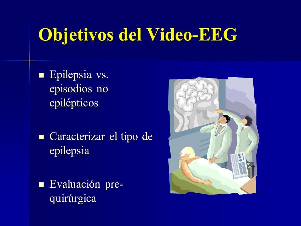 Objetivos del Video-EEG Epilepsia vs. episodios no epilépticos Epilepsia vs. episodios no epilépticos Caracterizar el tipo de epilepsia Caracterizar e