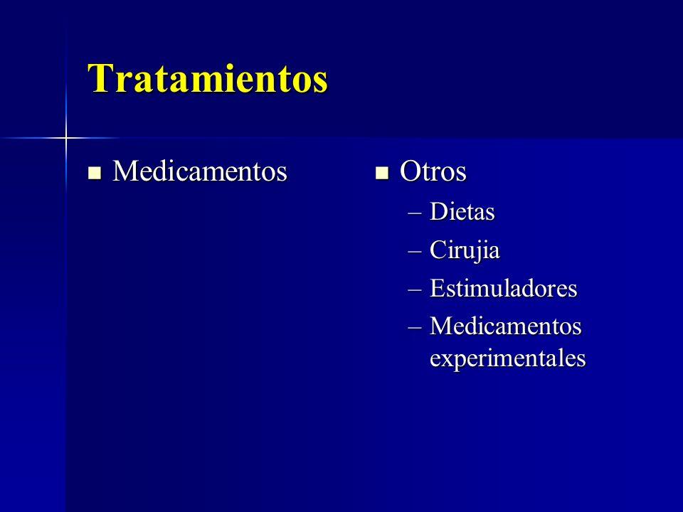 Tratamientos Medicamentos Medicamentos Otros Otros –Dietas –Cirujia –Estimuladores –Medicamentos experimentales