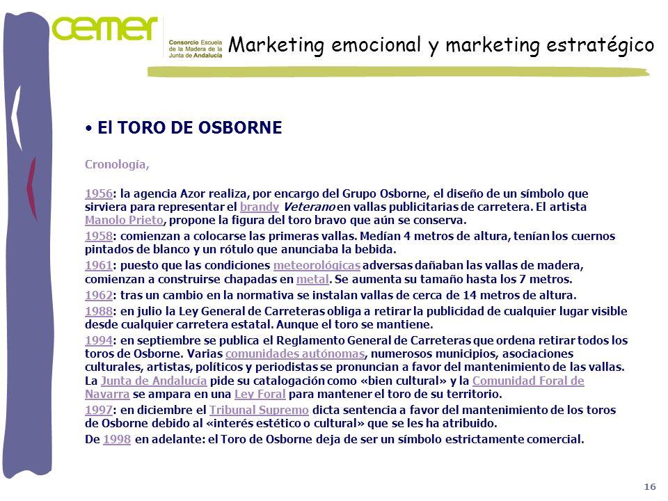 Marketing emocional y marketing estratégico El TORO DE OSBORNE Cronología, 19561956: la agencia Azor realiza, por encargo del Grupo Osborne, el diseño