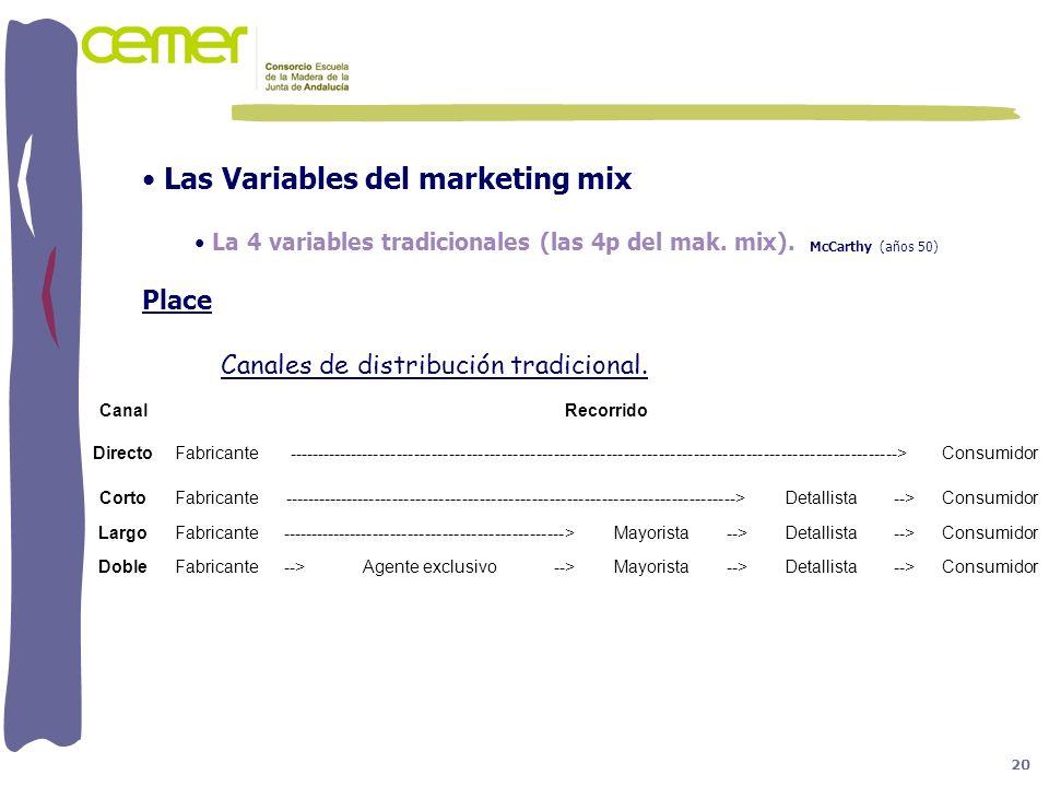 Las Variables del marketing mix La 4 variables tradicionales (las 4p del mak. mix). McCarthy (años 50) Place Canales de distribución tradicional. Cana
