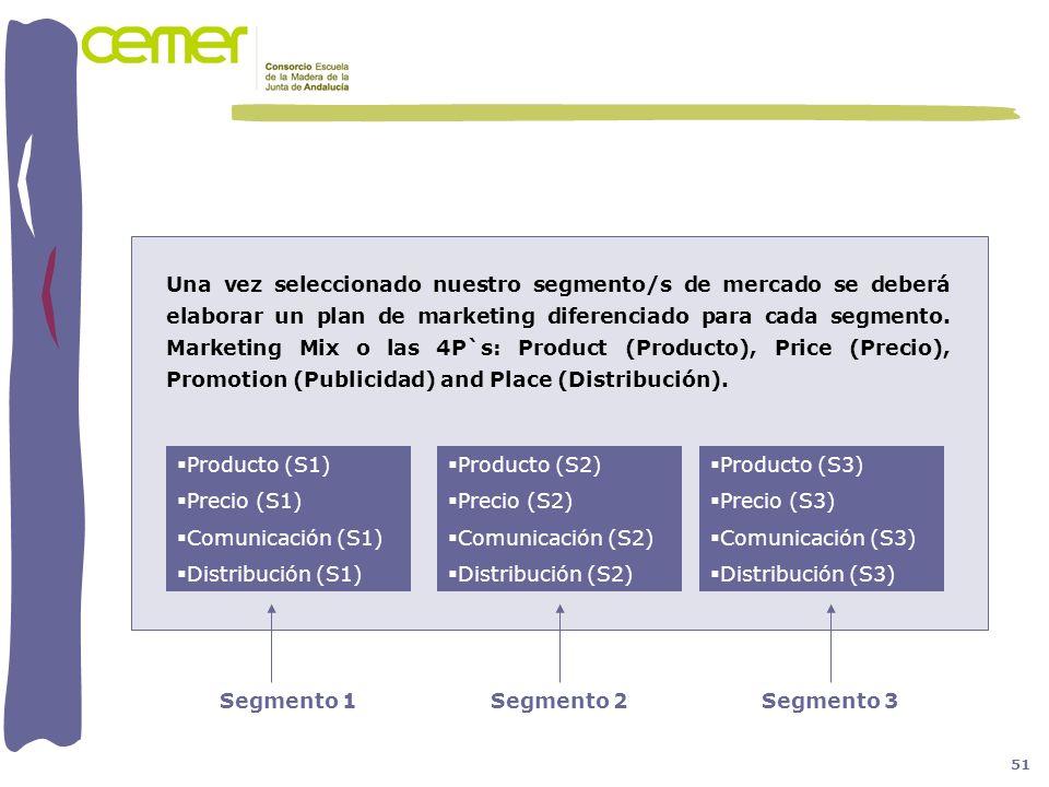 Una vez seleccionado nuestro segmento/s de mercado se deberá elaborar un plan de marketing diferenciado para cada segmento. Marketing Mix o las 4P`s:
