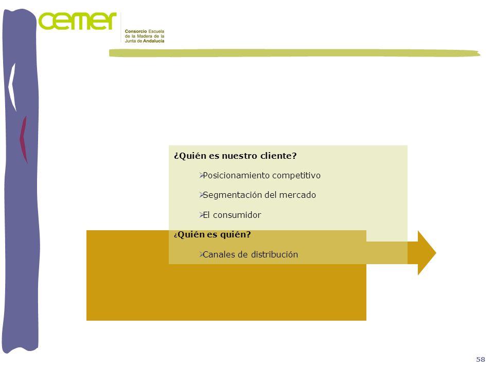 ¿Quién es nuestro cliente? Posicionamiento competitivo Segmentación del mercado El consumidor ¿ Quién es quién? Canales de distribución 58
