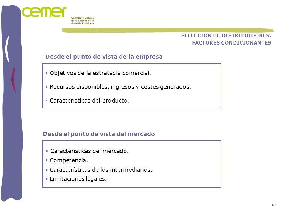 Objetivos de la estrategia comercial. Recursos disponibles, ingresos y costes generados. Características del producto. SELECCIÓN DE DISTRIBUIDORES: FA