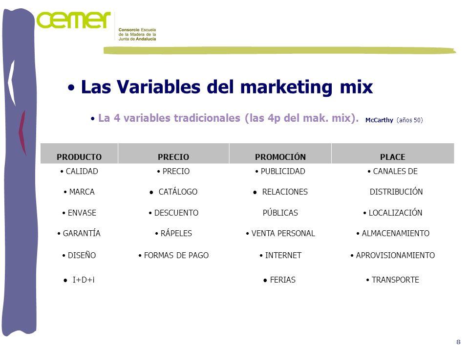 Las Variables del marketing mix La 4 variables tradicionales (las 4p del mak. mix). McCarthy (años 50) PRODUCTOPRECIOPROMOCIÓNPLACE CALIDAD PRECIO PUB