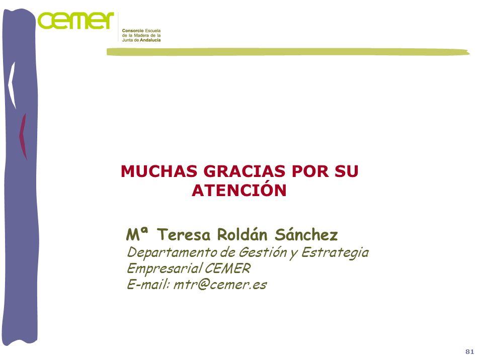 MUCHAS GRACIAS POR SU ATENCIÓN Mª Teresa Roldán Sánchez Departamento de Gestión y Estrategia Empresarial CEMER E-mail: mtr@cemer.es 81