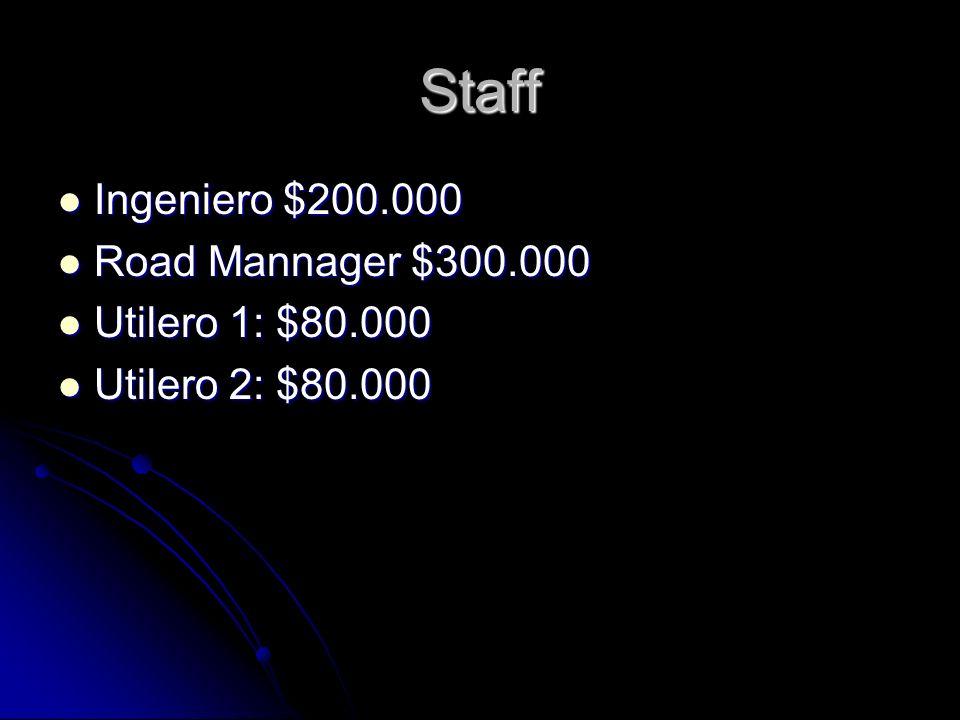 Staff Ingeniero $200.000 Ingeniero $200.000 Road Mannager $300.000 Road Mannager $300.000 Utilero 1: $80.000 Utilero 1: $80.000 Utilero 2: $80.000 Utilero 2: $80.000