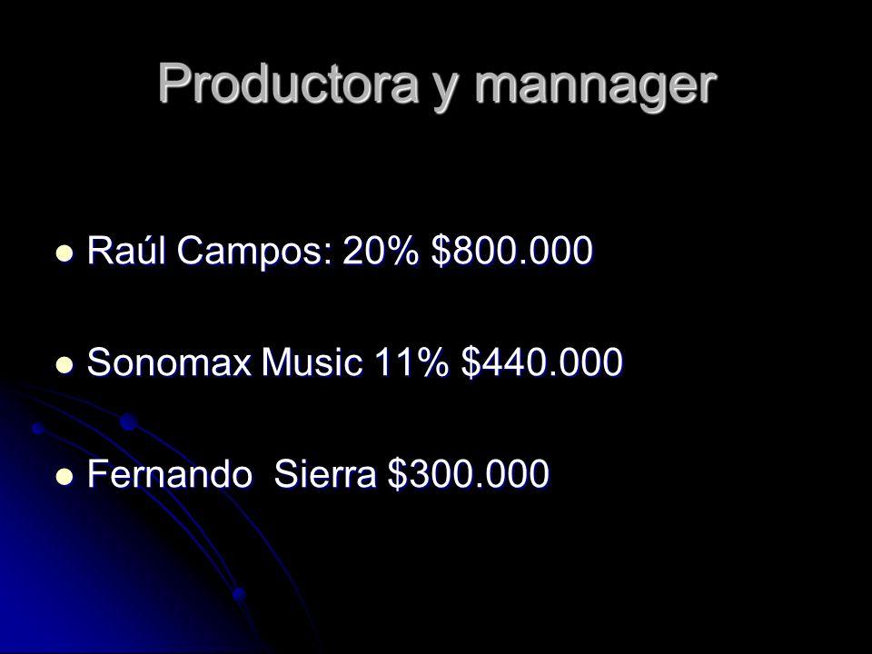 Productora y mannager Raúl Campos: 20% $800.000 Raúl Campos: 20% $800.000 Sonomax Music 11% $440.000 Sonomax Music 11% $440.000 Fernando Sierra $300.000 Fernando Sierra $300.000