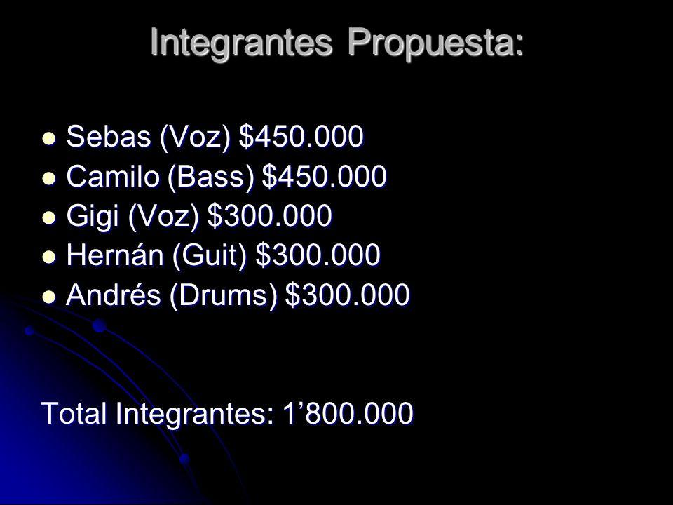 Integrantes Propuesta: Sebas (Voz) $450.000 Sebas (Voz) $450.000 Camilo (Bass) $450.000 Camilo (Bass) $450.000 Gigi (Voz) $300.000 Gigi (Voz) $300.000