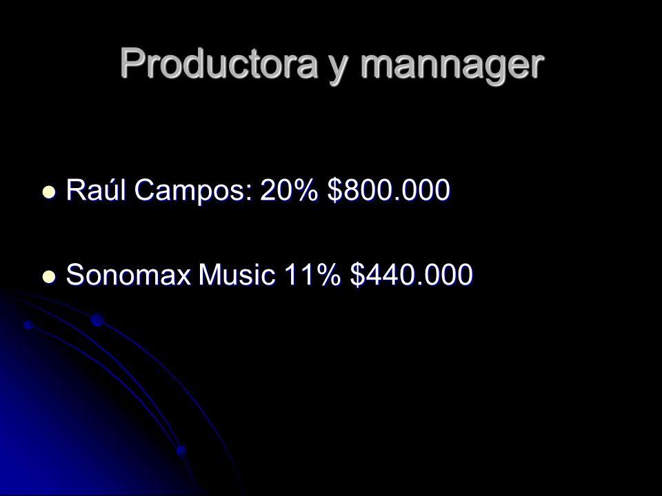 Staff Completo 1: Sando (Voz) Sando (Voz) Sebas (Bass) Sebas (Bass) Héctor (Guit1) Héctor (Guit1) Juan Camilo (Guit2) Juan Camilo (Guit2) ??.