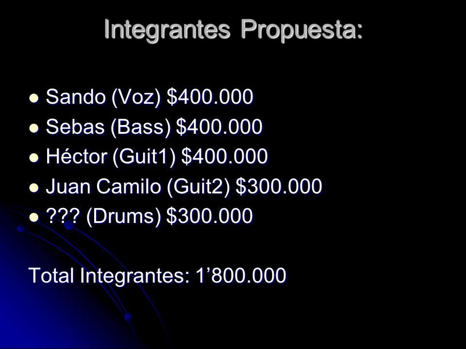 Integrantes Propuesta: Sando (Voz) $400.000 Sando (Voz) $400.000 Sebas (Bass) $400.000 Sebas (Bass) $400.000 Héctor (Guit1) $400.000 Héctor (Guit1) $400.000 Juan Camilo (Guit2) $300.000 Juan Camilo (Guit2) $300.000 .