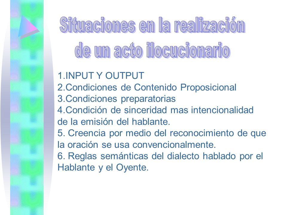 1.INPUT Y OUTPUT 2.Condiciones de Contenido Proposicional 3.Condiciones preparatorias 4.Condición de sinceridad mas intencionalidad de la emisión del