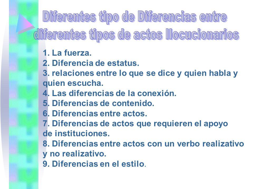 1. La fuerza. 2. Diferencia de estatus. 3. relaciones entre lo que se dice y quien habla y quien escucha. 4. Las diferencias de la conexión. 5. Difere