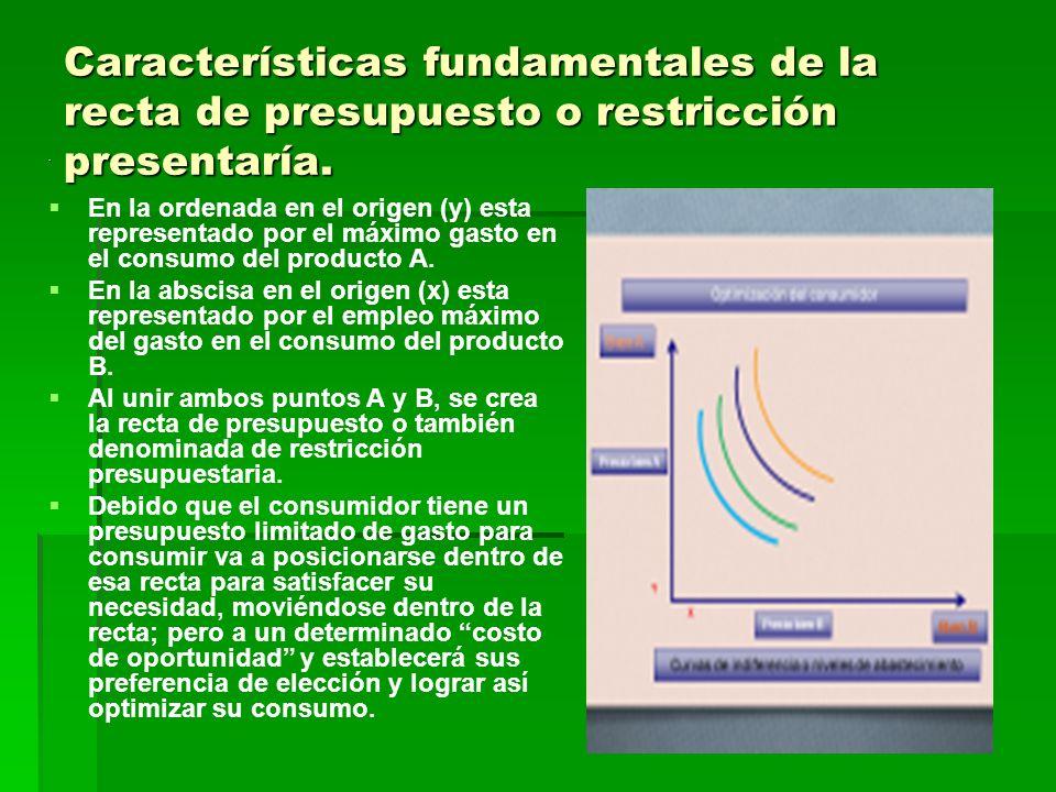 Características fundamentales de la recta de presupuesto o restricción presentaría.. En la ordenada en el origen (y) esta representado por el máximo g