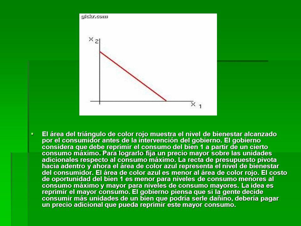 El área del triángulo de color rojo muestra el nivel de bienestar alcanzado por el consumidor antes de la intervención del gobierno. El gobierno consi