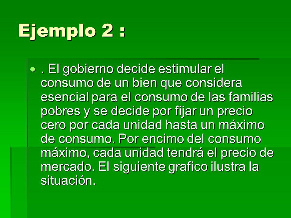 Ejemplo 2 :. El gobierno decide estimular el consumo de un bien que considera esencial para el consumo de las familias pobres y se decide por fijar un