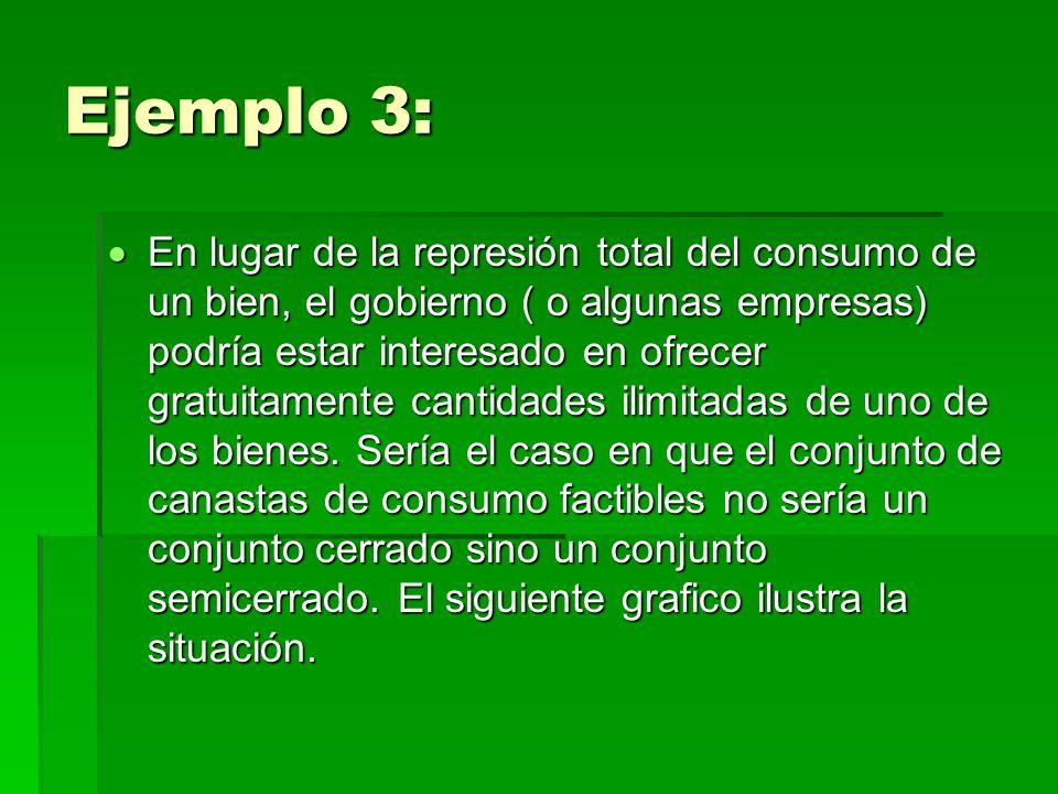 Ejemplo 3: En lugar de la represión total del consumo de un bien, el gobierno ( o algunas empresas) podría estar interesado en ofrecer gratuitamente c